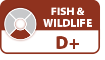 Willamette Tributaries Fish and Wildlife Score: D+