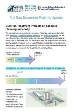 Sign up to get Bull Run Treatment Project news email
