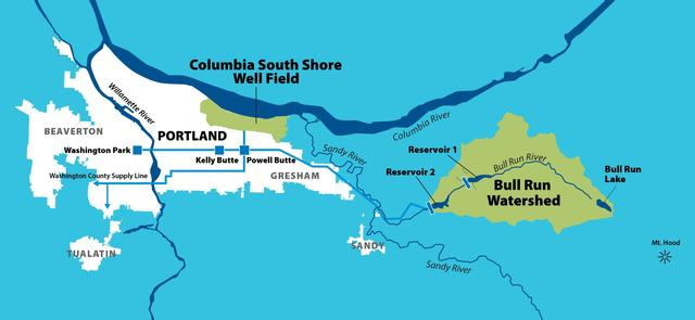Portland's Water System | The City of Portland, Oregon