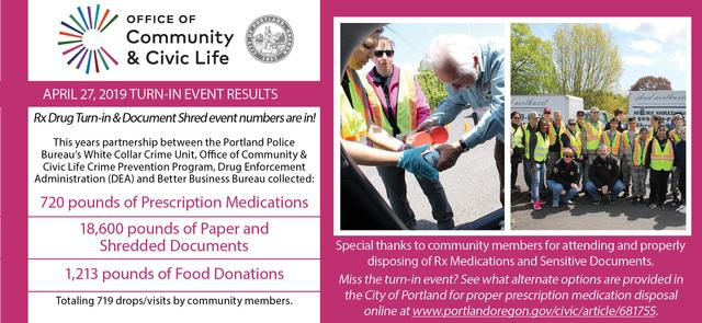 Prescription Drug Turn In and Shred Event | The City of Portland, Oregon